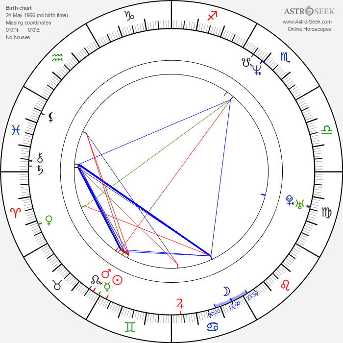 Viktor Shamirov - Astrology Natal Birth Chart