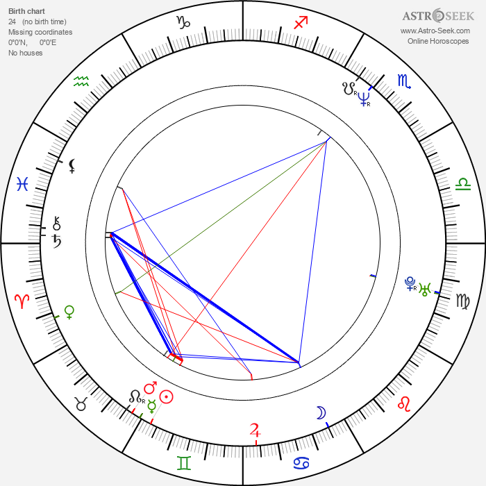 Viktor Shamirov - Astrology Natal Birth Chart