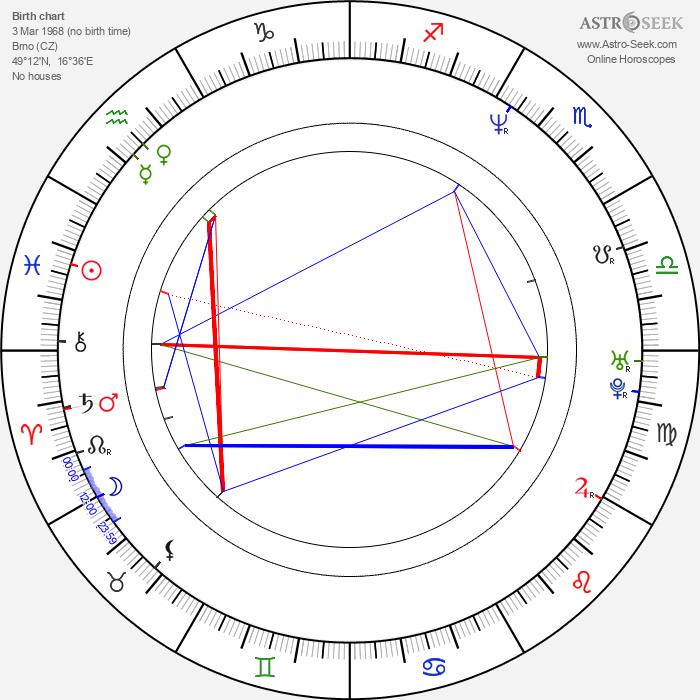 Viktor Skála - Astrology Natal Birth Chart