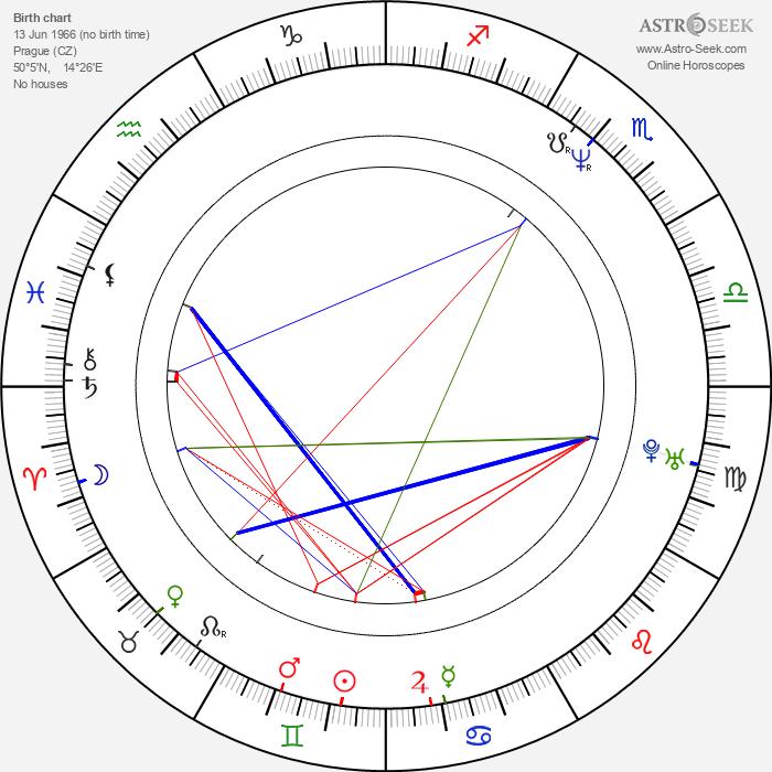 Viktorie Čermáková - Astrology Natal Birth Chart