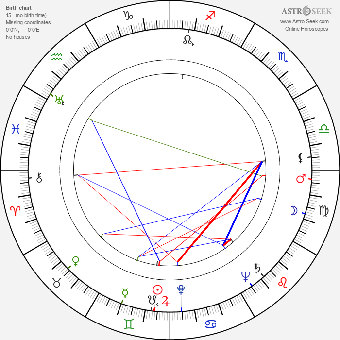 Viktorie Knotková - Astrology Natal Birth Chart
