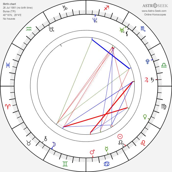 Vildan Atasever - Astrology Natal Birth Chart