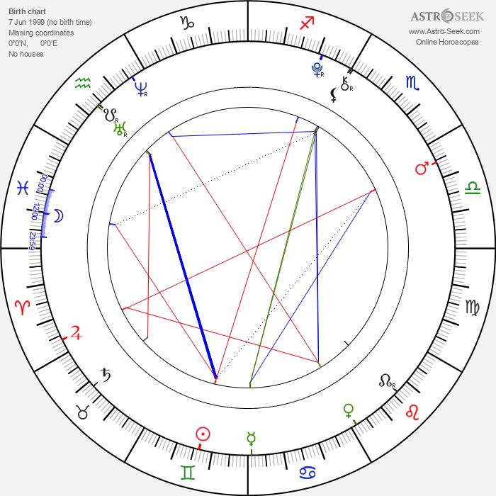 Vilde Zeiner - Astrology Natal Birth Chart