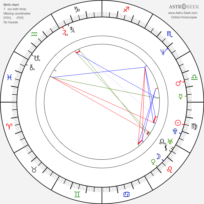 Vilém Čok - Astrology Natal Birth Chart