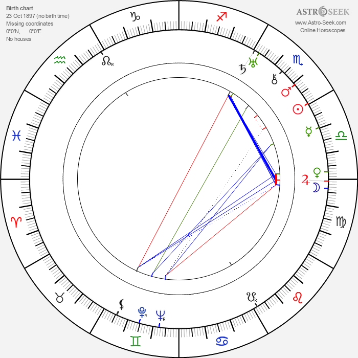 Vilém Lipský - Astrology Natal Birth Chart