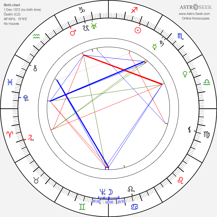 Vilém Slavata z Chlumu a Košumberka - Astrology Natal Birth Chart