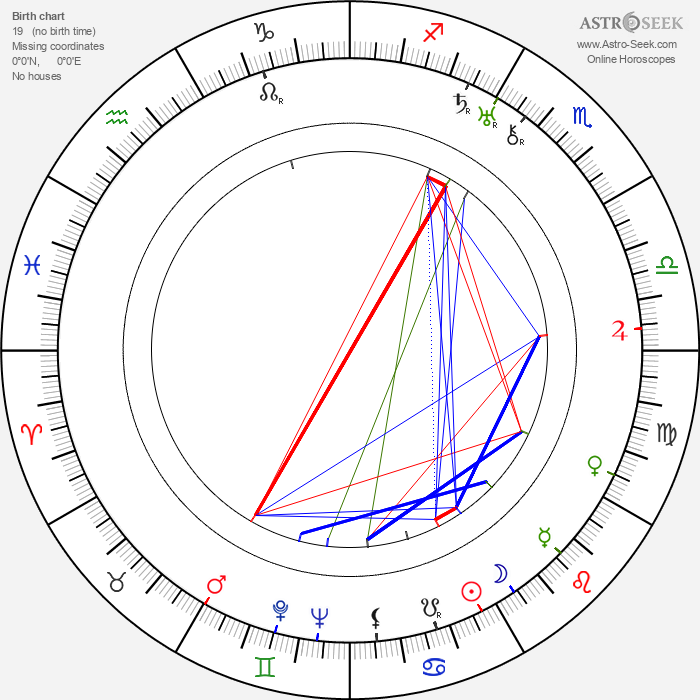Vilho Lampi - Astrology Natal Birth Chart