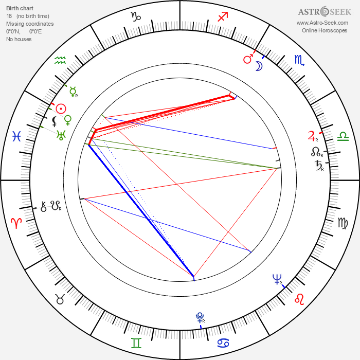 Vili Kauko - Astrology Natal Birth Chart