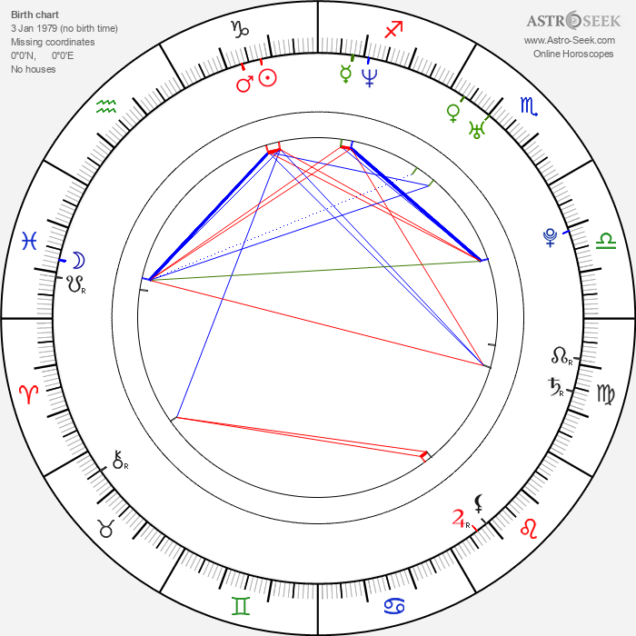 Viliam Csontos - Astrology Natal Birth Chart