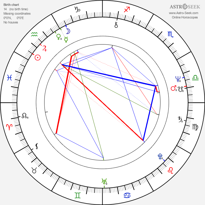 Vilko Filac - Astrology Natal Birth Chart