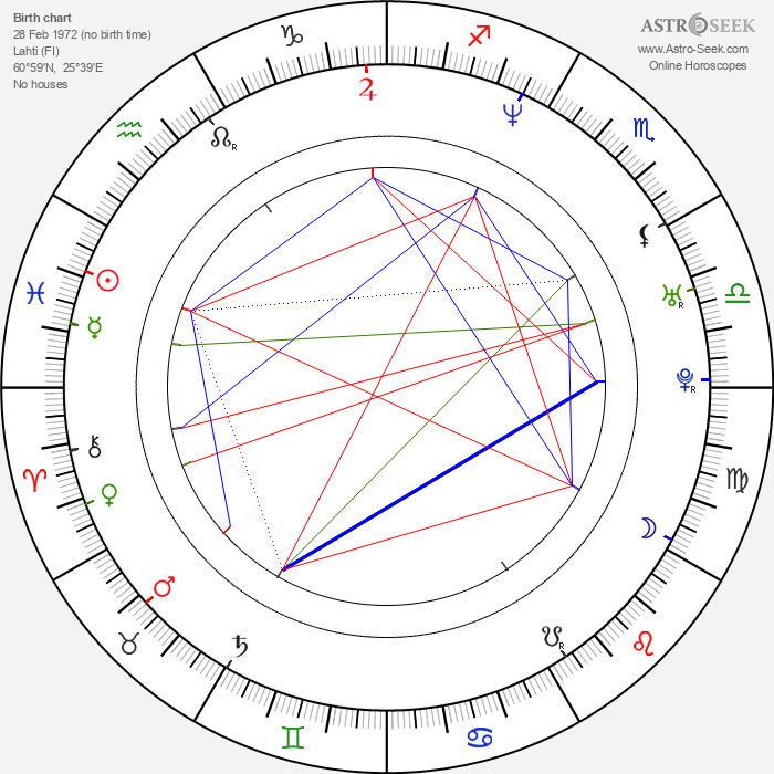 Ville Haapasalo - Astrology Natal Birth Chart