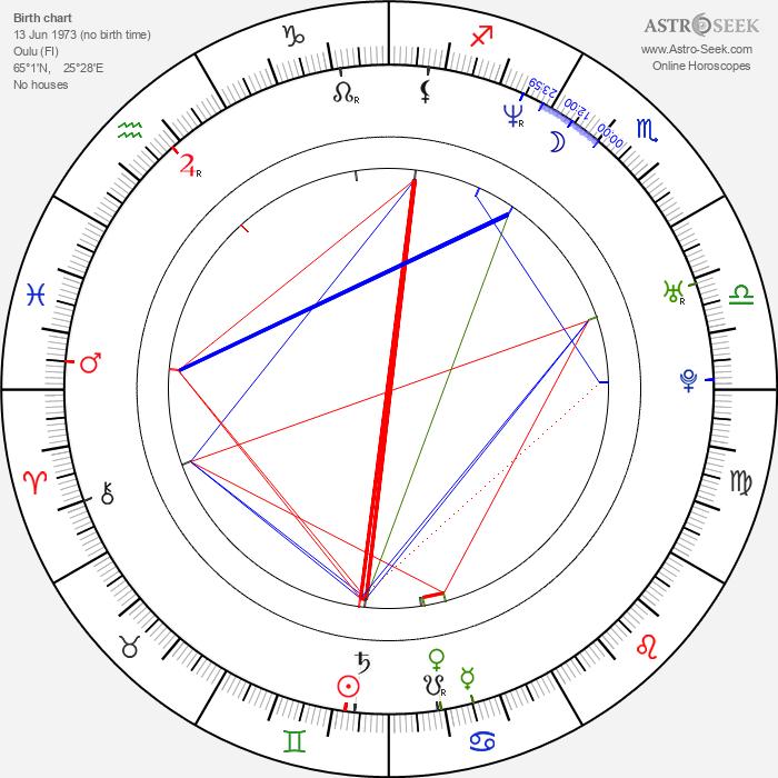 Ville Laihiala - Astrology Natal Birth Chart