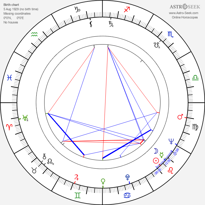 Ville Repo - Astrology Natal Birth Chart
