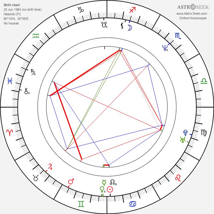 Ville Suhonen - Astrology Natal Birth Chart