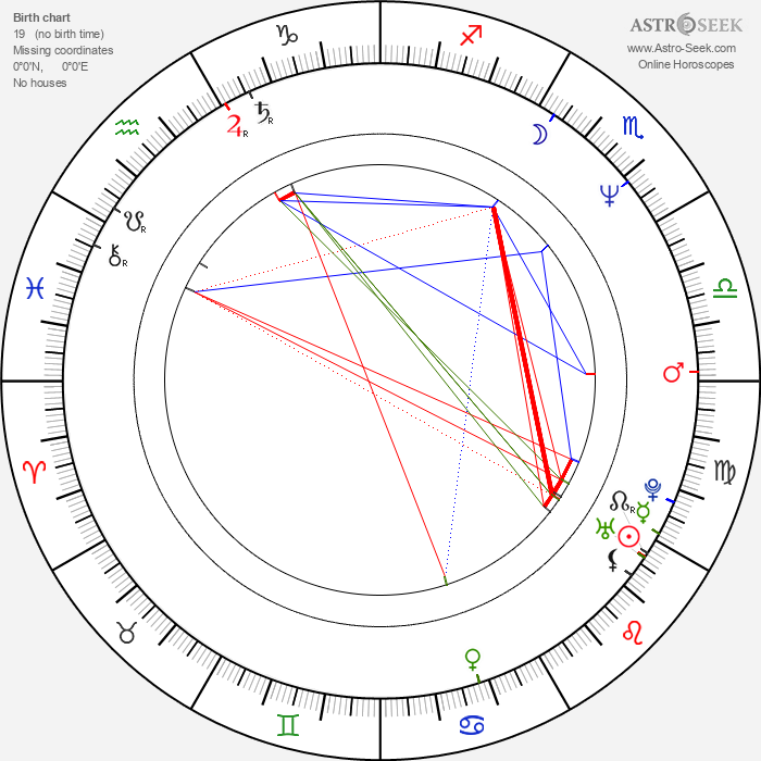 Ville Virtanen - Astrology Natal Birth Chart