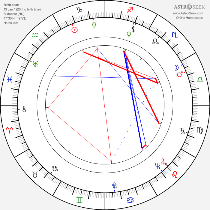 Vilma Madaras - Astrology Natal Birth Chart