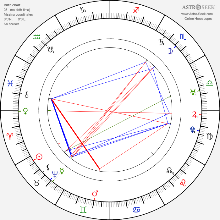 Vilna Gaon - Astrology Natal Birth Chart