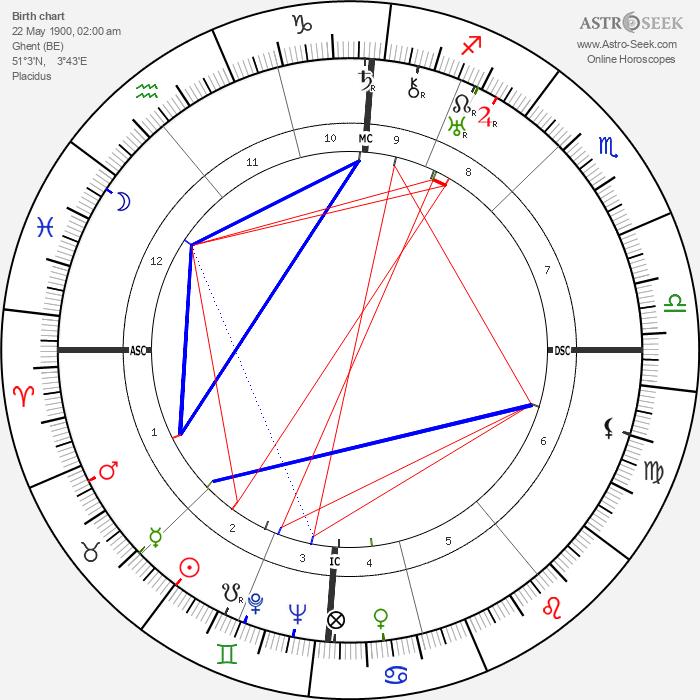 Vina Bovy - Astrology Natal Birth Chart