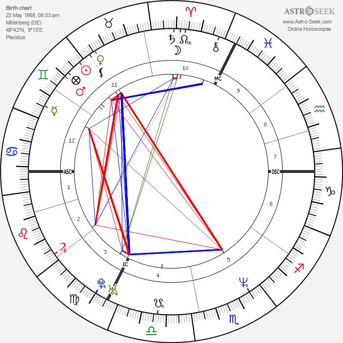 Vince Ebert - Astrology Natal Birth Chart