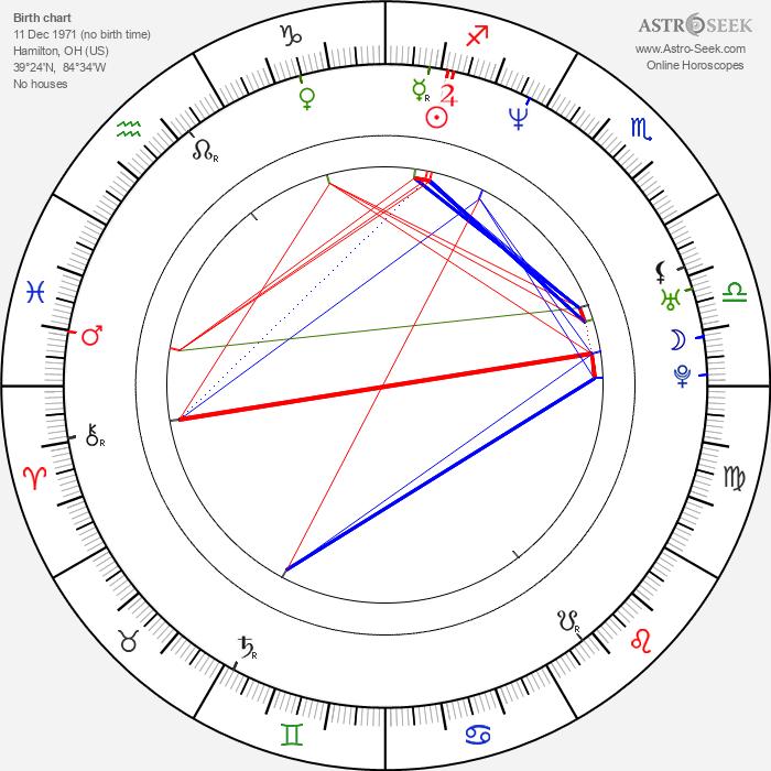Vince Jolivette - Astrology Natal Birth Chart