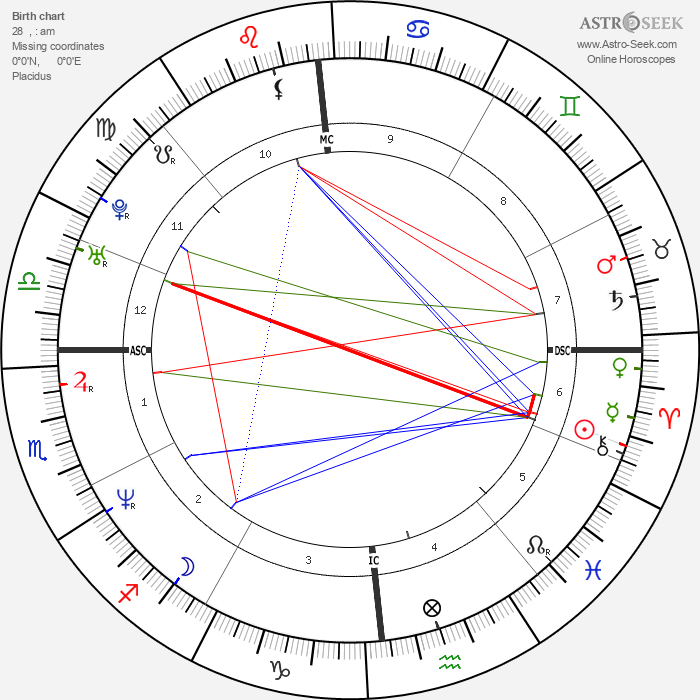 Vince Vaughn - Astrology Natal Birth Chart