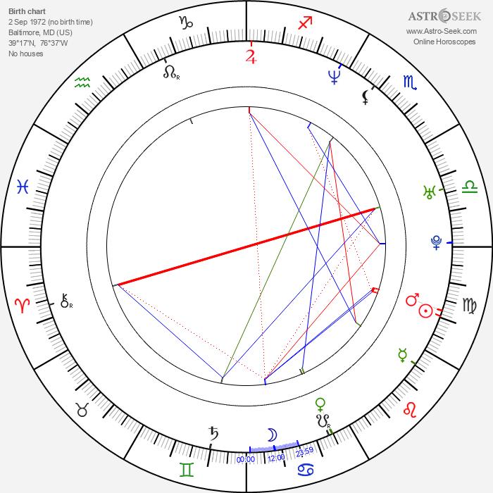 Vincent De Paul - Astrology Natal Birth Chart