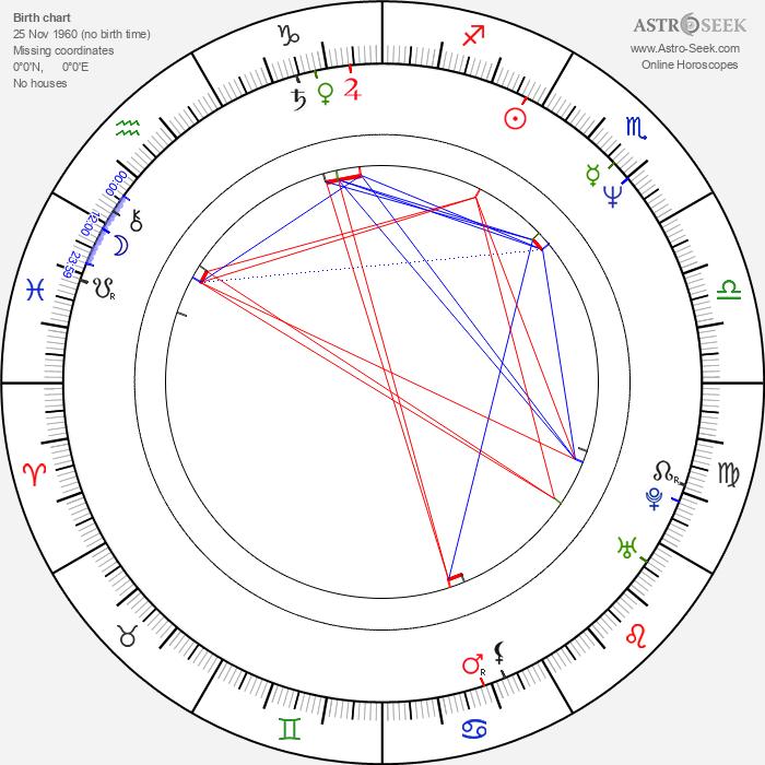 Vincent Dieutre - Astrology Natal Birth Chart