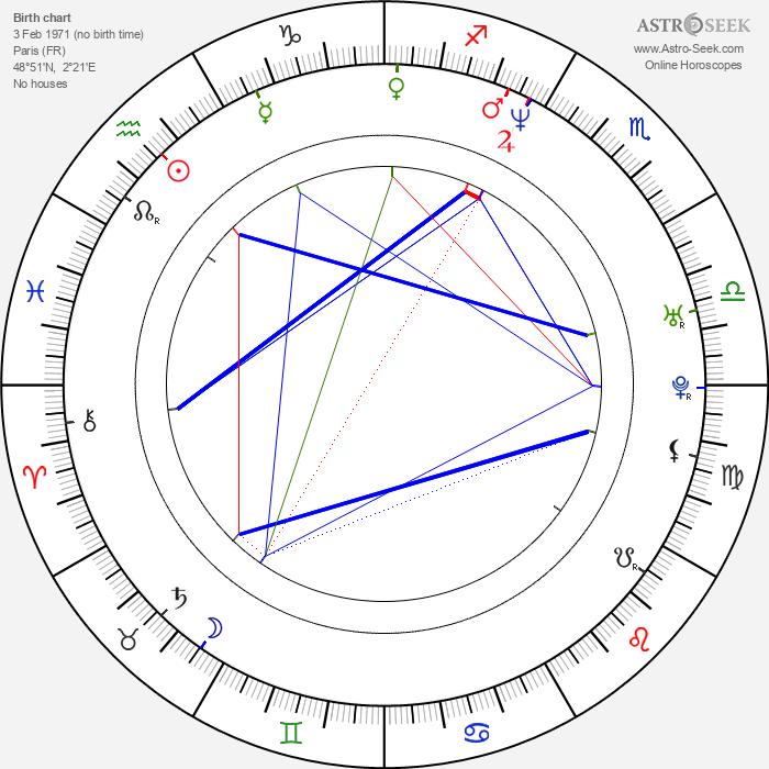 Vincent Elbaz - Astrology Natal Birth Chart