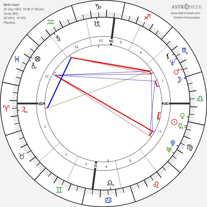 Vincent Engel - Astrology Natal Birth Chart