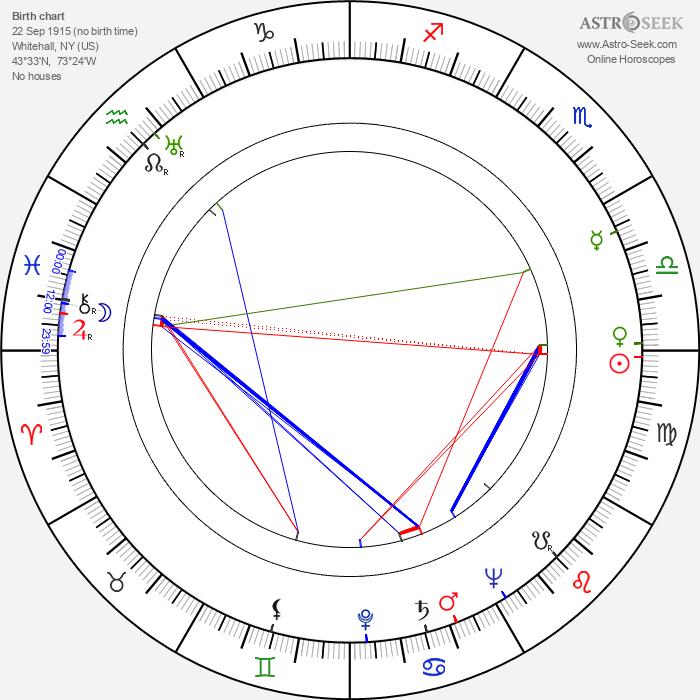 Vincent J. Donehue - Astrology Natal Birth Chart