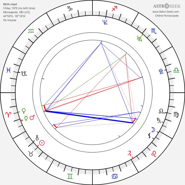 Vincent Kartheiser - Astrology Natal Birth Chart