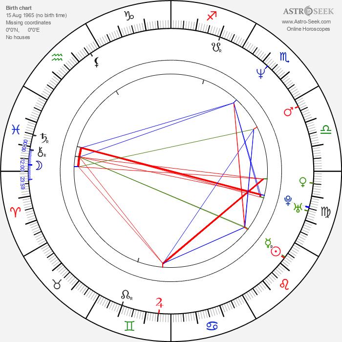Vincent Kok - Astrology Natal Birth Chart