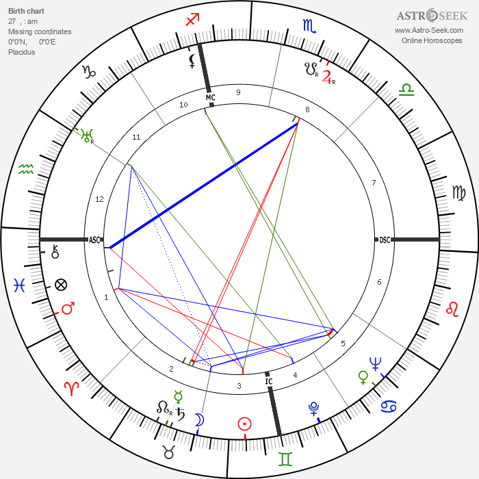 Vincent Price - Astrology Natal Birth Chart