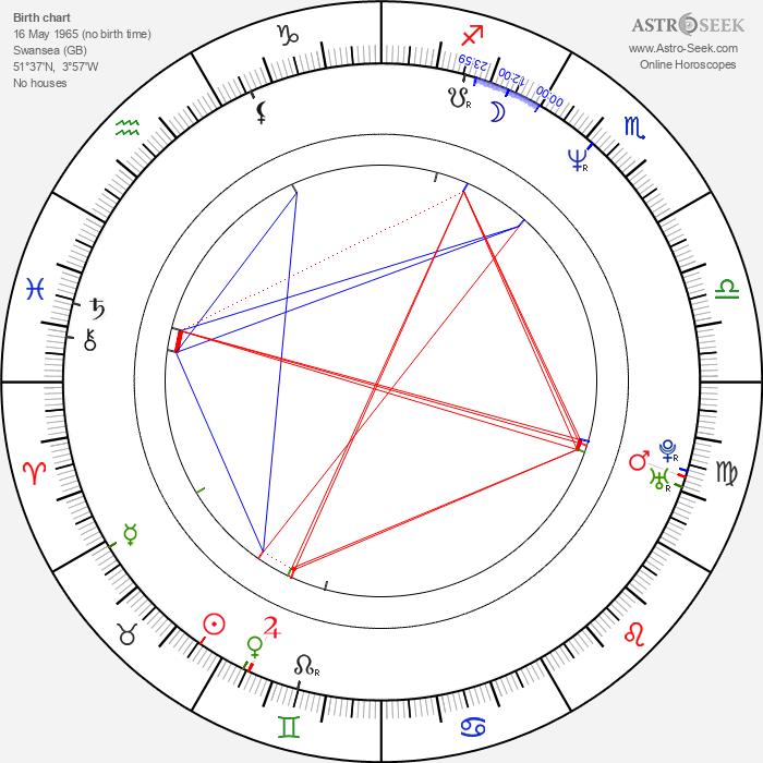 Vincent Regan - Astrology Natal Birth Chart