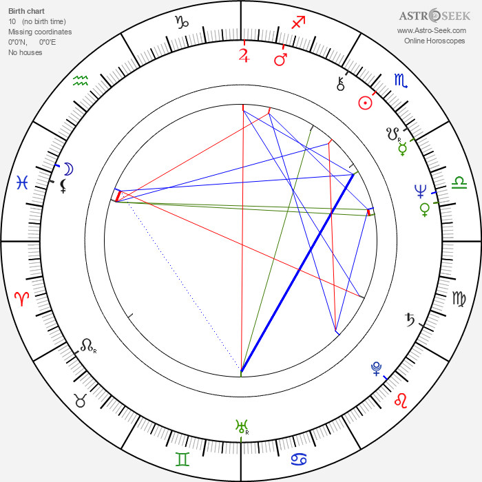Vincent Schiavelli - Astrology Natal Birth Chart