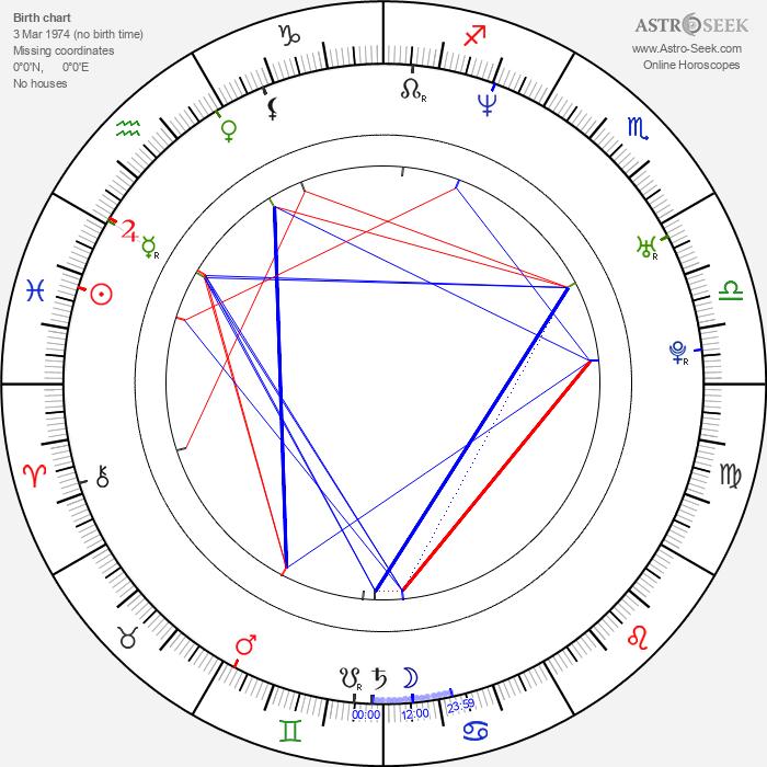 Vincent Thomas - Astrology Natal Birth Chart