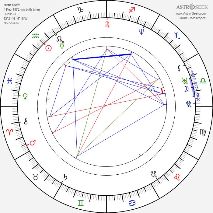 Vincent Walsh - Astrology Natal Birth Chart