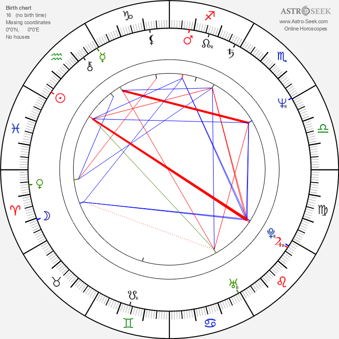 Vincent Ward - Astrology Natal Birth Chart