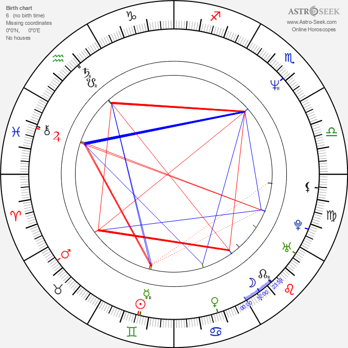 Vincent Young - Astrology Natal Birth Chart
