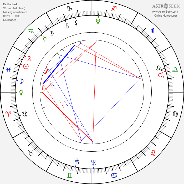 Vincente Minnelli - Astrology Natal Birth Chart