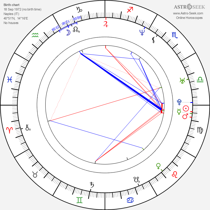 Vincenzo Marra - Astrology Natal Birth Chart