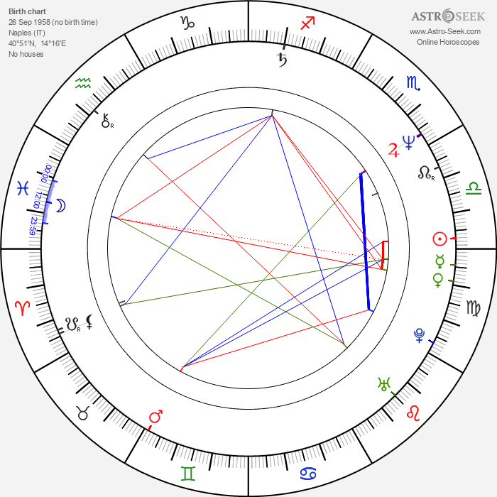Vincenzo Mosca - Astrology Natal Birth Chart