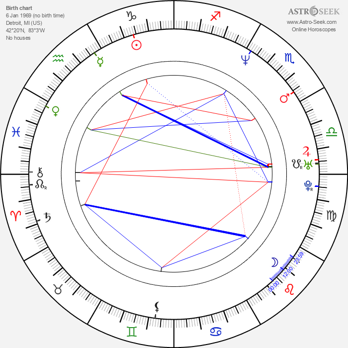 Vincenzo Natali - Astrology Natal Birth Chart