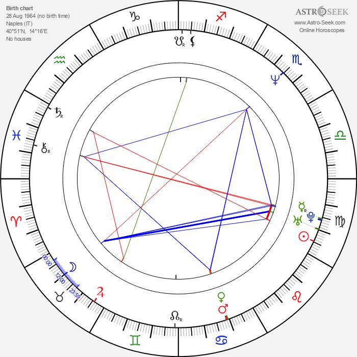 Vincenzo Terracciano - Astrology Natal Birth Chart