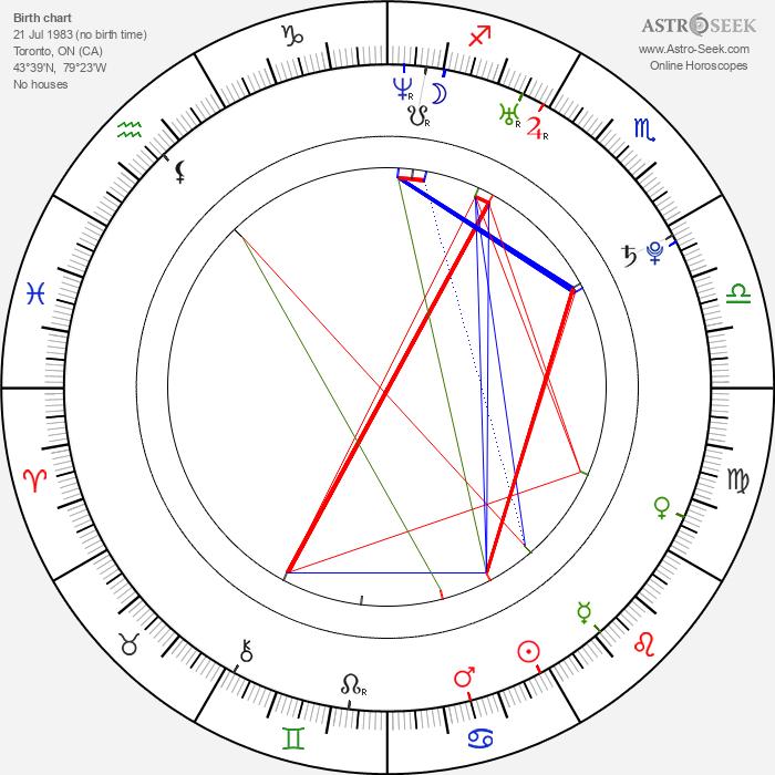 Vinessa Antoine - Astrology Natal Birth Chart