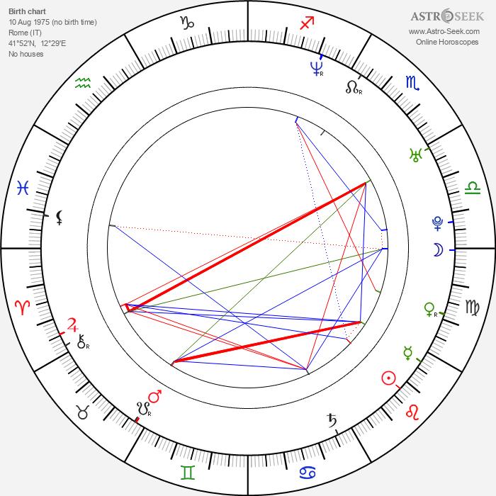 Vinicio Marchioni - Astrology Natal Birth Chart