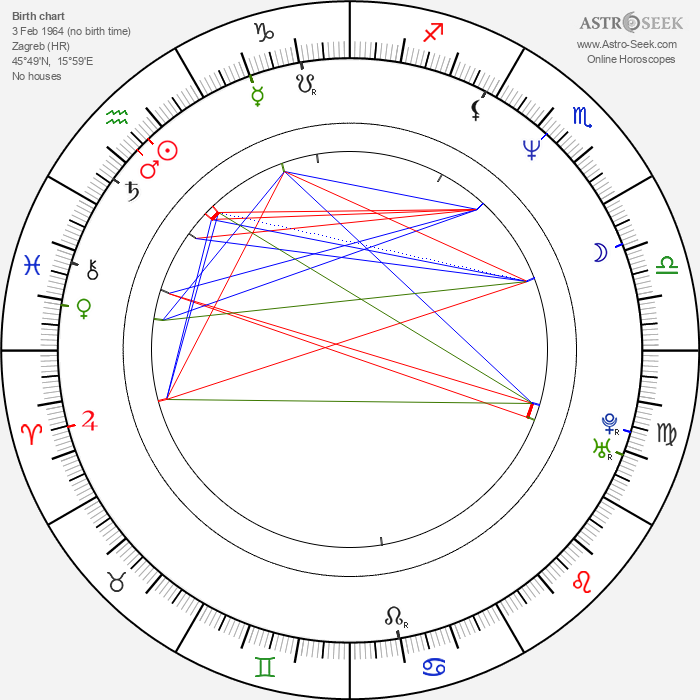 Vinko Brešan - Astrology Natal Birth Chart
