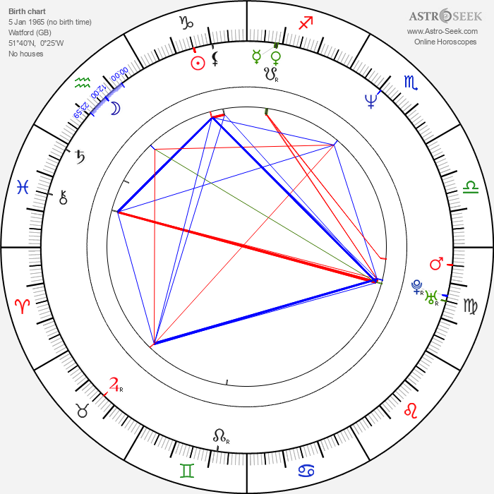 Vinnie Jones - Astrology Natal Birth Chart