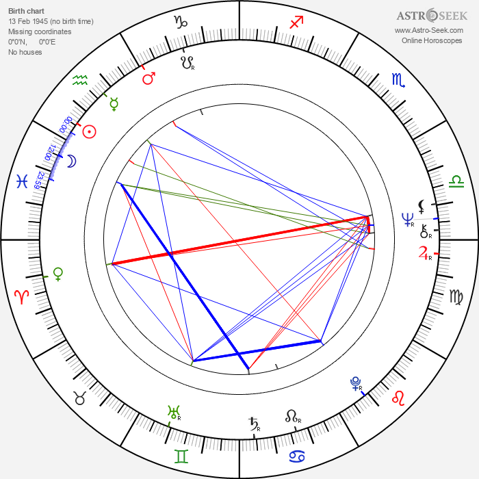 Vinod Mehra - Astrology Natal Birth Chart