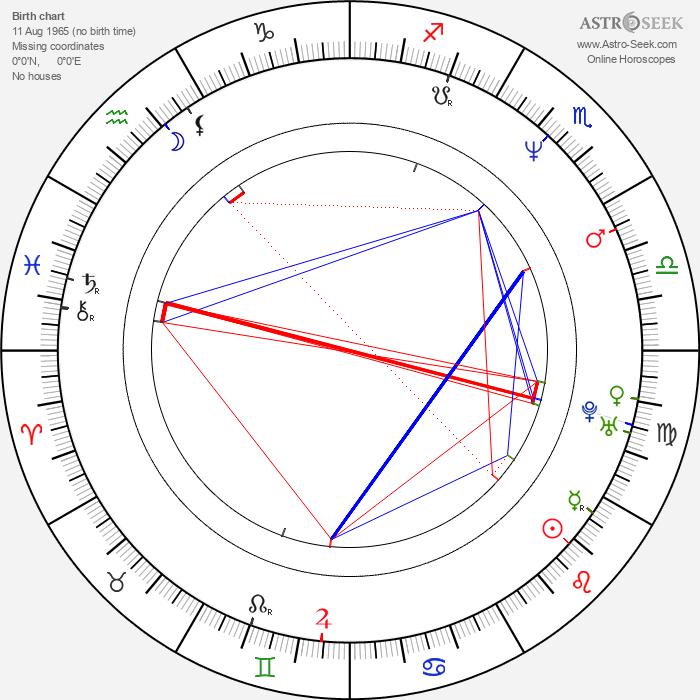 Viola Davis - Astrology Natal Birth Chart